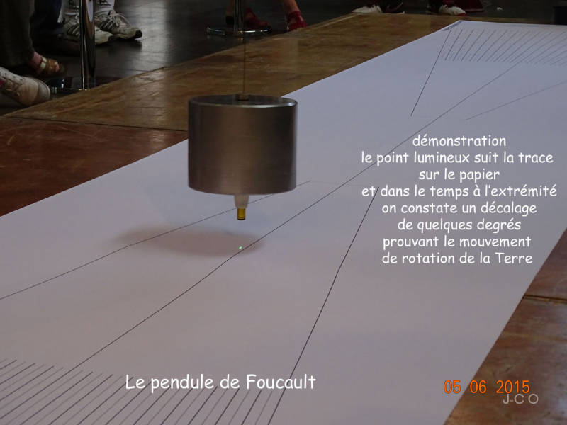 07 Le pendule de Foucault