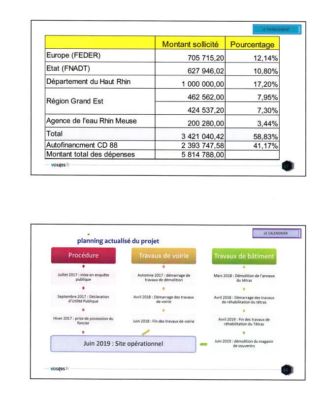 Aménagement-col-de-la-Schlucht-budget