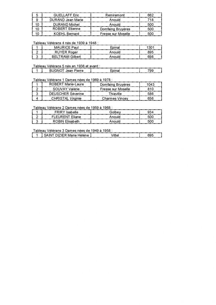 Résultats Presse - Résultats Simples-page-003