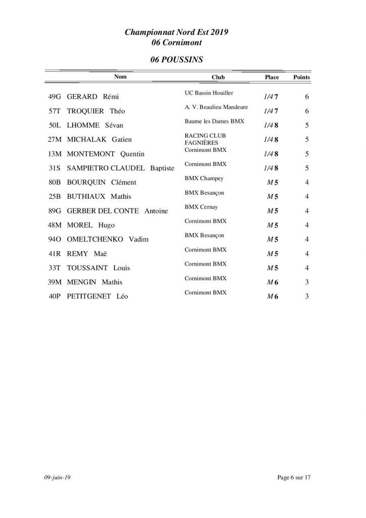 Classement Epreuve CORNIMONT (1)-page-006