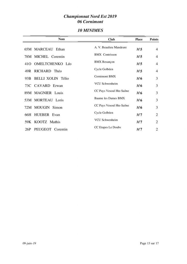Classement Epreuve CORNIMONT (1)-page-013