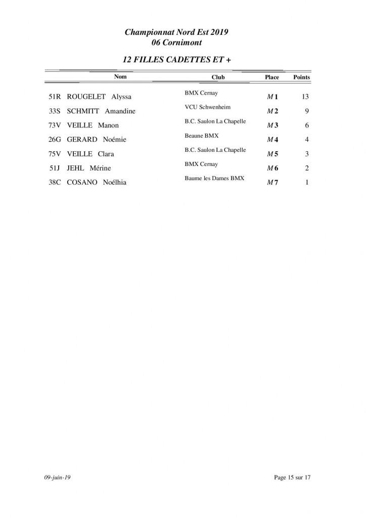 Classement Epreuve CORNIMONT (1)-page-015