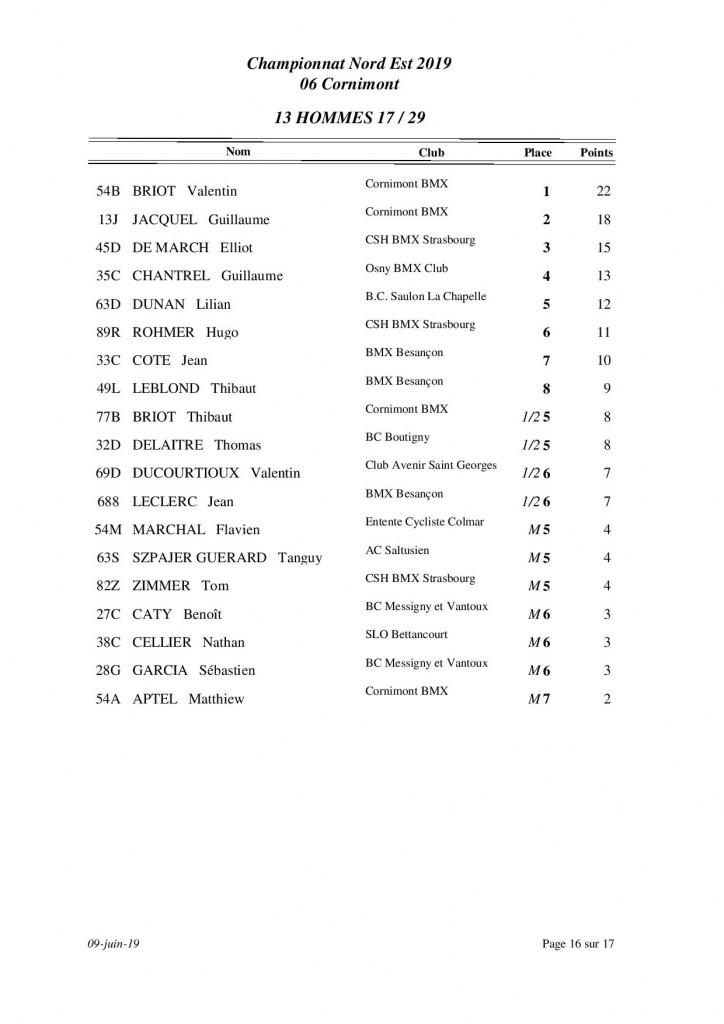 Classement Epreuve CORNIMONT (1)-page-016