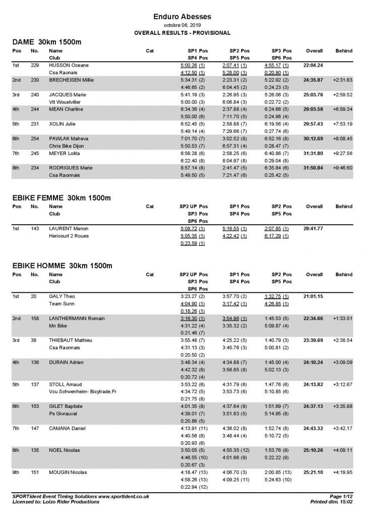 RESULTATS Enduro des Abesses catégories details spéciale-page-001