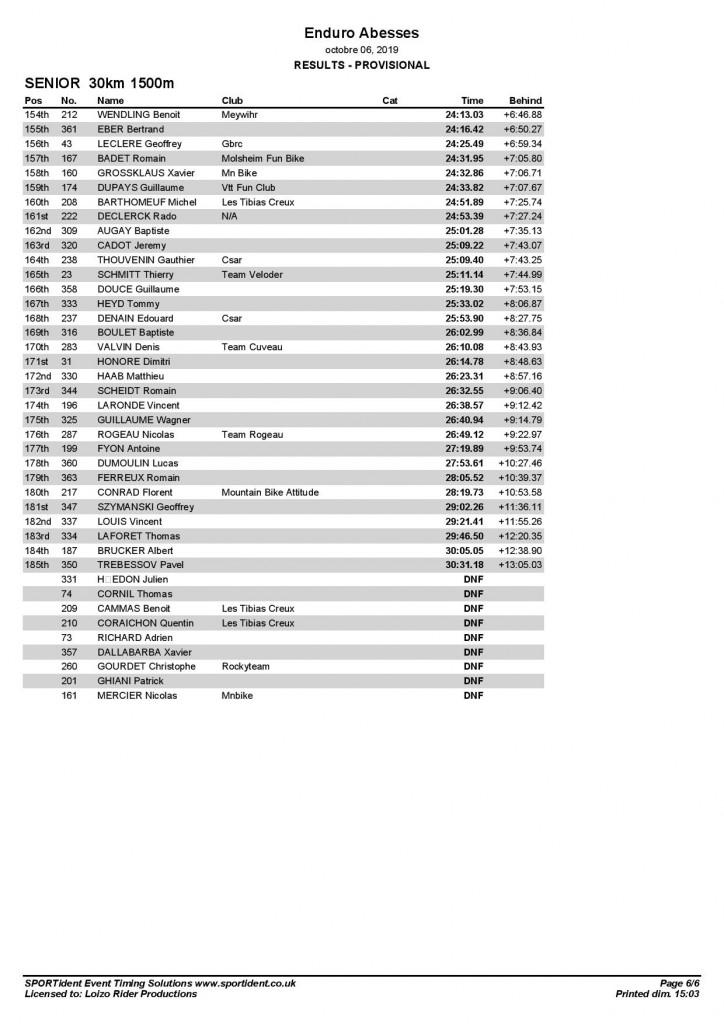 RESULTATS Enduro des Abesses catégories temps total-page-006